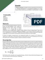 1Cuadro cambiante - Wikipedia.pdf