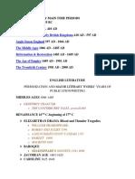ENGLISH LITERATURE PERIODIZATION.docx