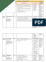 Cuadro Comparativo Sobre Las Teorias de La Administración