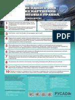 Плакат Виды Нарушений Антидопинговых Правил_40х60см_2018_print