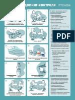 Процедура Допинг-контроля 40х60см Print