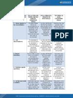 tabla analitica sobre lo servicial.docx
