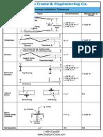 Runway Installation Tolerances.pdf