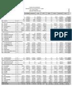 14-Estratificación de Inversiones Por Ciudad Enero