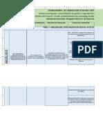 Fase de Analisis GSBD-29 de Agosto de 2019 Al 20 de Septiembre de 2019