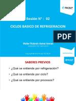 02 - Ciclos Basico de Refrigeracion-1
