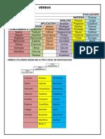 verbos para proyecto.docx
