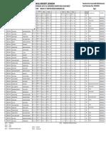 Uktu results