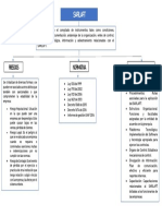 MAPA CONCEPTUAL SARLAFT.pdf