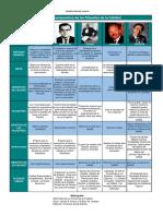 228286508-cuadro-comparativo-de-los-filosofos-de-la-calidad.pdf