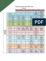Cronograma Parciales 2019-II