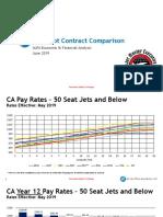 XJT Comparison Data July 2019