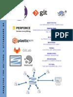 Sistema de Control de Versiones PDF