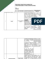 Best Practices ICPO.docx