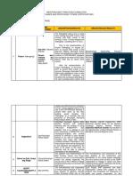 001. Regionwide Best Practices PGS.docx