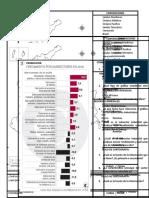 Geografia III Periodo Sectores Economicos de Colombia 2019-2