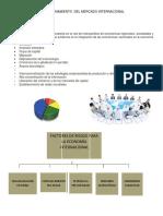 """Presentación """"Comportamiento del mercado internacional.docx"""