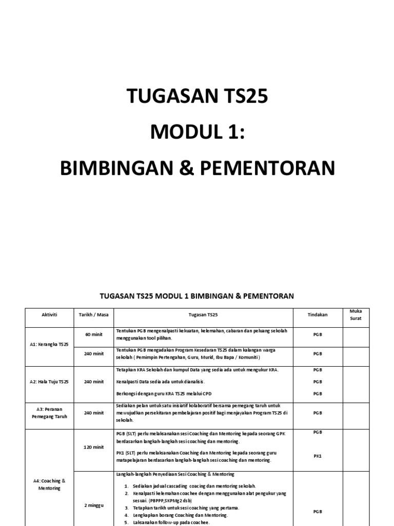 Tugasan Ts25