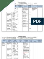 Planificacion Matematicas IV