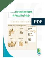 Sist de Costos Por Ordenes de Produccion