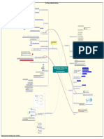 Mapeamento Processos Roadmap v4