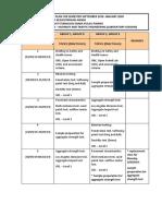 Lesson Plan_CEG552 Laboratory_Sept2019-Jan2020 (1)