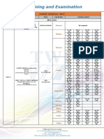 Exam - TWI(India)_2019 Candidate Schedule