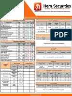 SME Updater_25_July_2019.pdf