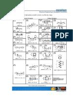 Bar shapes as per BS4466.pdf