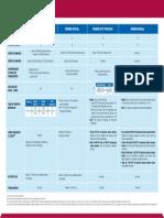 Tabla de imoestos tributarios.pdf