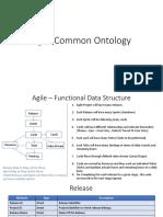 Agile Common Ontology_New (2)