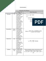 Parameter_Fisis_Batuan.docx