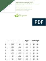 SIAP Papaya 2017 Estadísticas
