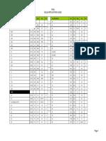 Master Bulb Guide 2014 Web (1)