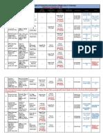 Engineering-Technology.pdf