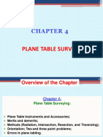 CED206 Chapter 4