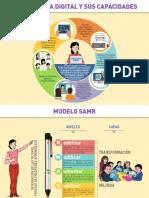 2.3 Infografias SAMR