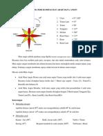 IBU- Modul Materi Siaga Arah Mata Angin.docx
