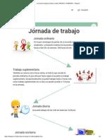INFOGRAFIA JORNADA DE TRABAJO