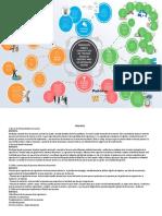 MAPA MENTAL Y PREGUNTAS.pdf