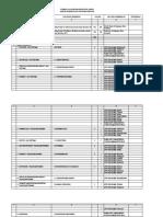 lamp sk formasi.pdf