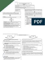 Mapa Conceptual Certificacion Del Q.F.