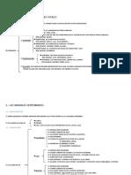 Ciencias Naturales 4 Prim Resumen Tema 4