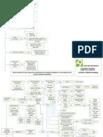 Mapa Conceptual Derecho Romano Personas. pdf.pdf