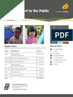2009-10 Head Start Annual Report