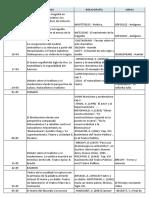 Cronograma de Clases 2019 Historia de Las Artes Dramáticas