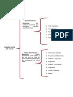 clasificacion del texto.docx