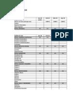 P&L - Cashflow - Balance