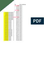 04 Unidad 2-formato condicional y graficos.xlsx