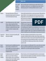 API-3 Procesal Civil .pptx